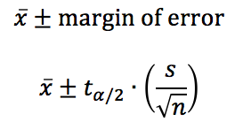 how to find confidence level given margin of error